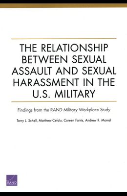 The Relationship Between Sexual Assault and Sexual Harassment in the U.S. Military: Findings from the RAND Military Workplace Study