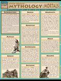 Mythology: Greek/Roman Mortals