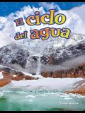 El Ciclo del Agua (Water Cycle)