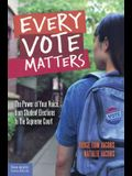 Every Vote Matters: The Power of Your Voice, from Student Elections to the Supreme Court