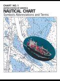 Chart No. 1: Symbols, Abbreviations, and Terms