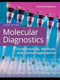 Molecular Diagnostics: Fundamentals, Methods, and Clinical Applications