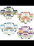 You-Nique Life Cycles Mini Bulletin Board Set