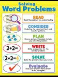 Solving Word Problems Chart