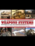 U.S. Army Weapons Systems