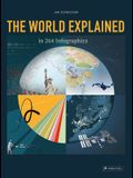 The World Explained in 264 Infographics