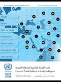 External Trade Bulletin of the Arab Region, Twenty-Sixth Issue