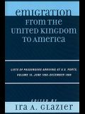 Emigration from the United Kingdom to America: Lists of Passengers Arriving at U.S. Ports, June 1880 - December 1880