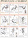 Strength Training for the Abdomen Poster