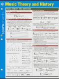 Music Theory and History Sparkcharts