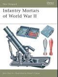 Infantry Mortars of World War II
