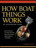 How Boat Things Work: An Illustrated Guide