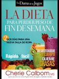 La Dieta Para Perder Peso de Fin de Semana: DOS Días Para Una Nueva Talla de Ropa.