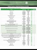 Pediatric Vaccines: Coding Quick Reference Card 2021