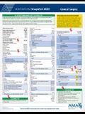 ICD-10-CM 2020 Snapshot Coding Card: General Surgery