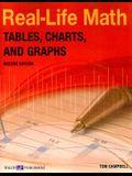 Real-Life Math for Tables, Charts, and Graphs, Grade 9-12 (Real-Life Math (Walch Publishing))