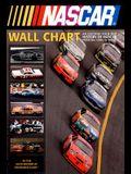 NASCAR Wall Chart