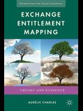 Exchange Entitlement Mapping: Theory and Evidence