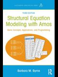 Structural Equation Modeling with Amos: Basic Concepts, Applications, and Programming, Third Edition