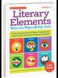 Literary Elements Write-On/Wipe-Off Flip Chart: An Interactive Learning Tool That Teaches 14 Essential Literary Elements to Help Students Meet the Core Standards