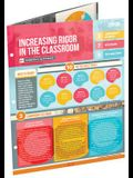 Increasing Rigor in the Classroom (Quick Reference Guide)