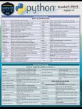 Python Standard Library: A Quickstudy Laminated Reference Guide