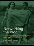 Networking the Bloc: Experimental Art in Eastern Europe 1965-1981