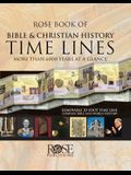 Rose Book of Bible & Christian History Time Lines: More Than 6000 Years at a Glance