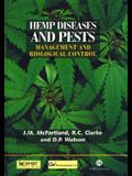Hemp Diseases and Pests: Management and Biological Control