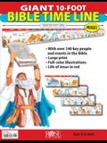 Classroom Giant 10 Foot Bible Time Line