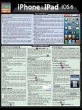 Iphone & Ipad-IOS 6