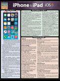 iPhone & iPad IOS 8