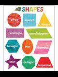 World of Eric Carle(tm) Shapes Chart