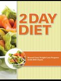 2 Day Diet: Track Your Weight Loss Progress (with Calorie Counting Chart)