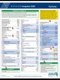 ICD-10-CM 2020 Snapshot Coding Card: Psychiatry