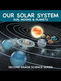 Our Solar System (Sun, Moons & Planets): Second Grade Science Series