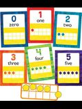 World of Eric Carle(tm) Numbers 0-20 Bulletin Board Set