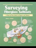 Surveying Fiberglass Sailboats: A Step-By-Step Guide for Buyers and Owners