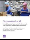 Opportunities for All: Mutually Beneficial Opportunities for Syrians and Host Countries in Middle Eastern Labor Markets