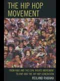 Hip Hop Movement: From R&B & Thpb