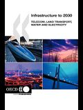Infrastructure to 2030: Telecom, Land Transport, Water and Electricity