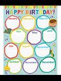 World of Eric Carle(tm) Birthday Chart