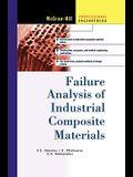 Failure Analysis of Industrial Composite Materials