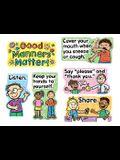 Good Manners Matter Mini Bulletin Board Set