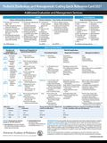 Pediatric Evaluation and Management: Coding Quick Reference Card 2021