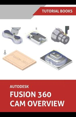 Autodesk Fusion 360 CAM Overview (Colored)