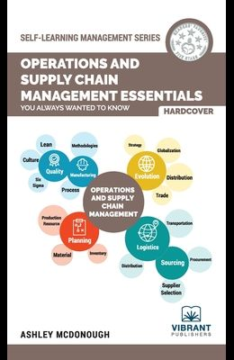 Operations and Supply Chain Management Essentials You Always Wanted to Know