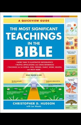 The Most Significant Teachings in the Bible