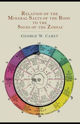 Relation of the Mineral Salts of the Body to the Signs of the Zodiac