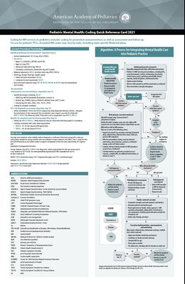 Pediatric Mental Health: Coding Quick Reference Card 2021